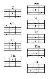 федерация легкой шаг за 20 руки мокрые аккорды для укулеле пишется